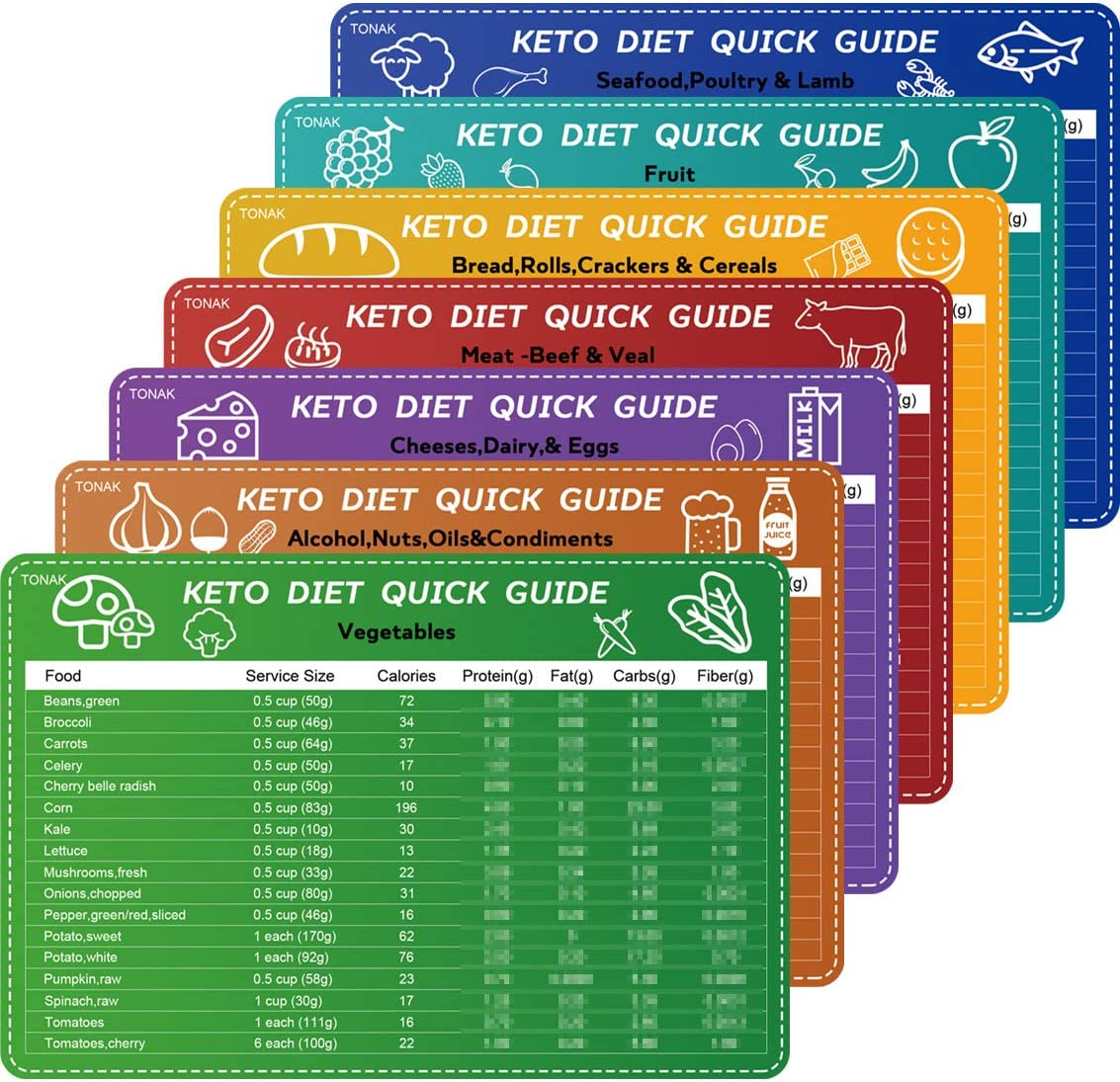 Keto Cheat Sheet Magnets,Keto Diet Magnets,Quick Guide Fridge Magnet Reference Charts