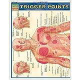Trigger Points