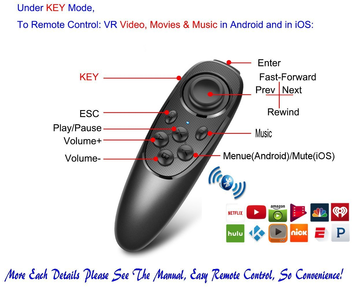 VR Remote Controller Gamepad Bluetooth Control VR Video, Film, Game, Selfie, Flip E-book/PPT/Nook page, Mouse, in Virtual Reality Headset 3D Glasses PC Tablet laptop Samsung Gear VR iPhone Smart Phone by VR EMPIRE (Image #3)