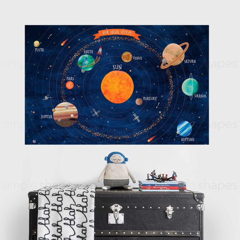 Solar System Poster Wall Sticker - by Simple Shapes (Small - 35'' w x 22.5'' h)