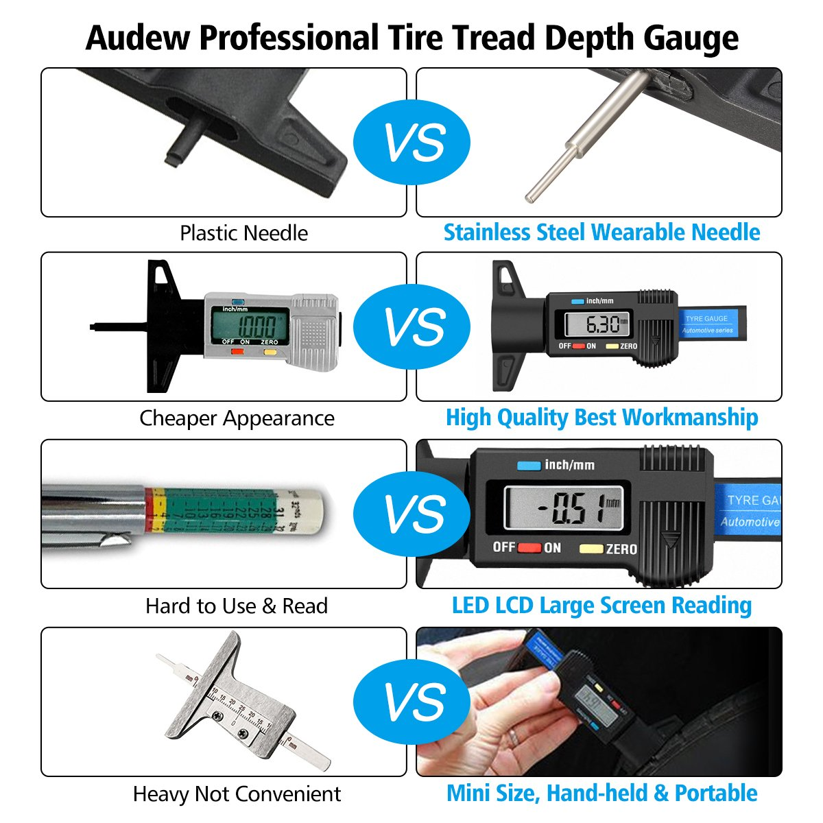 Audew Digital Tire Tread Depth Gauge - Digital Tire Gauge Meter Measurer LCD Display Tread Checker Tire Tester for Cars Trucks Vans SUV, Metric Inch Conversion 0-25.4mm by Audew (Image #7)