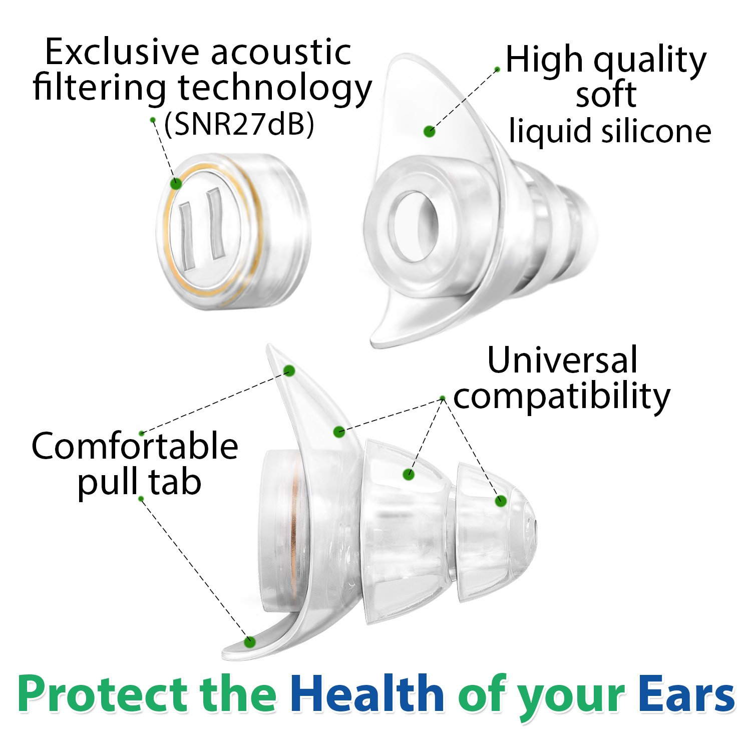 Sound Reducing Professional Ear Plugs - Most Effective Noise Reduction Ear Plugs for Concerts, Work, Sleep and Motorcycle Ear Protection - Soft and Comfortable Reusable Ear Plugs - Earplugs Sleep by Inbound Vibes (Image #3)