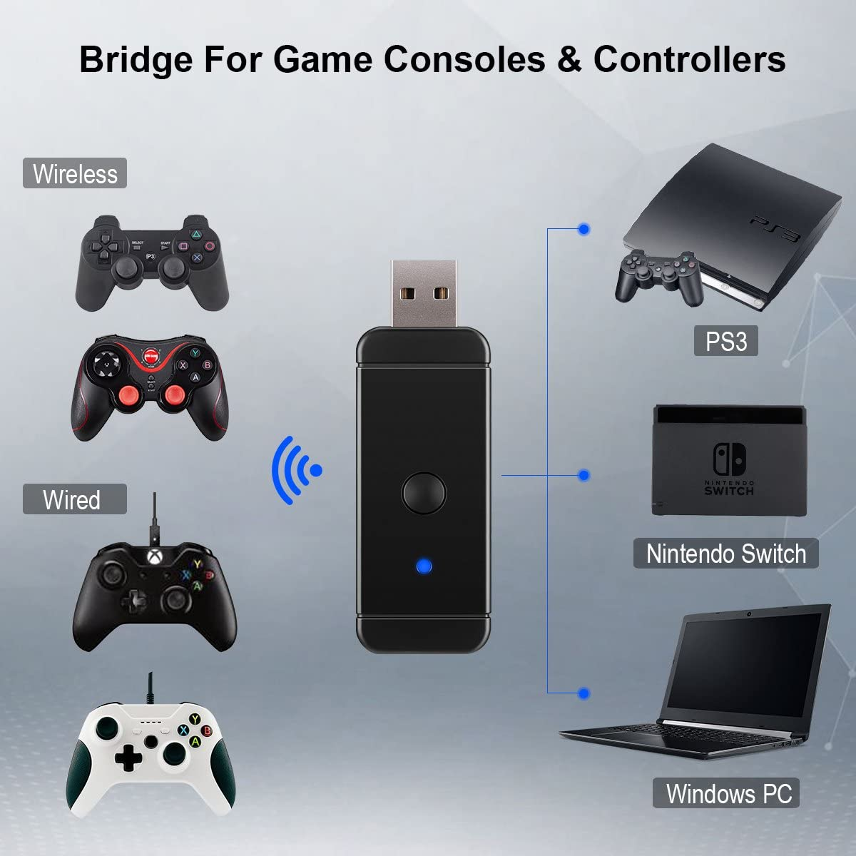 Amazon.com: Controller Adapter For Nintendo Switch PS3 PC Plug And ...