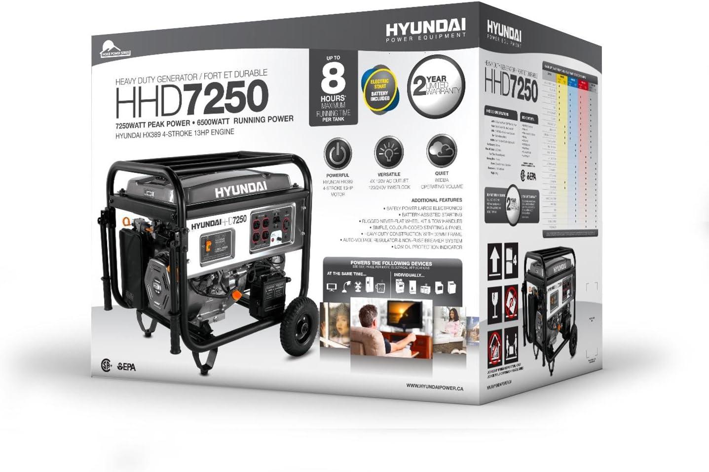 Amazon.com: Hyundai HHD7250 Generador portable, a gasolina ...
