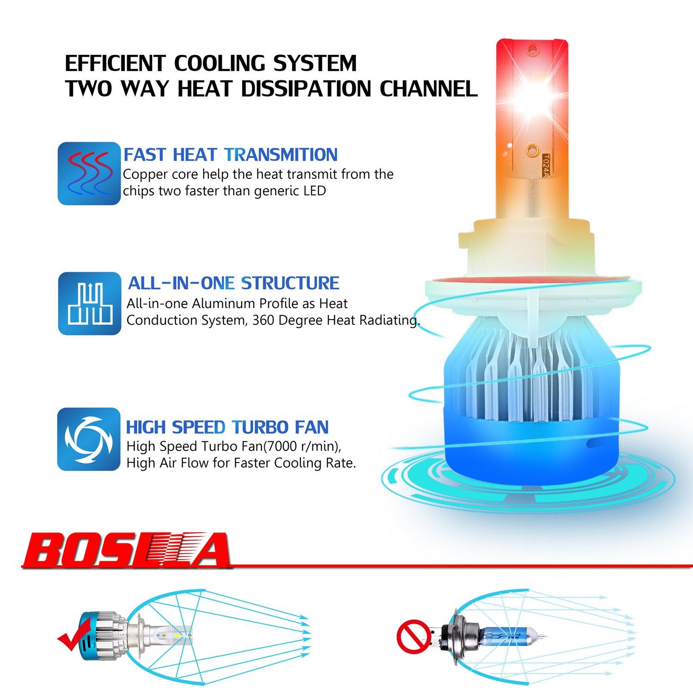 H13 9008 Led Headlights Bulbs All In One Conversionled 360 Degree Feedback Report Spider Diagram Headlight 6000k 8000lm Kits Flip Cob Chips 60w Hi Lo Beam Fog Light 2 Year