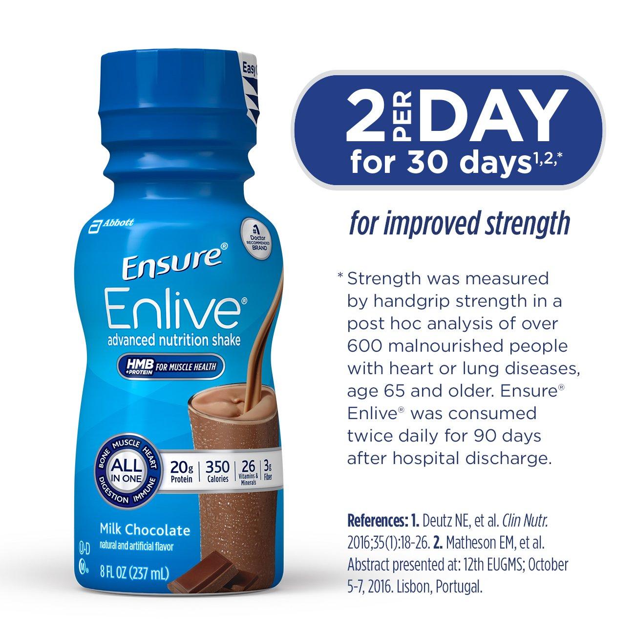 Amazon.com: Ensure Enlive Advanced Nutrition Shake with HMB, Milk ...