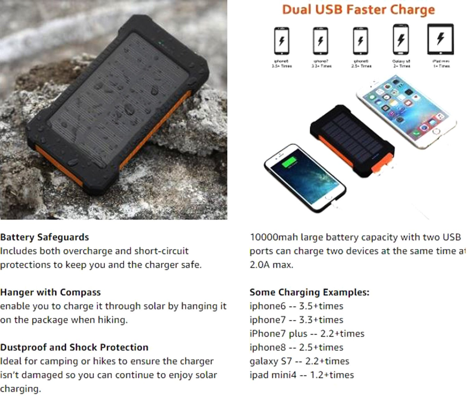 Di Grazia 10000 Mah Solar Charger Power Bank With Dual Battery Overcharge Protection Electronic Electronics