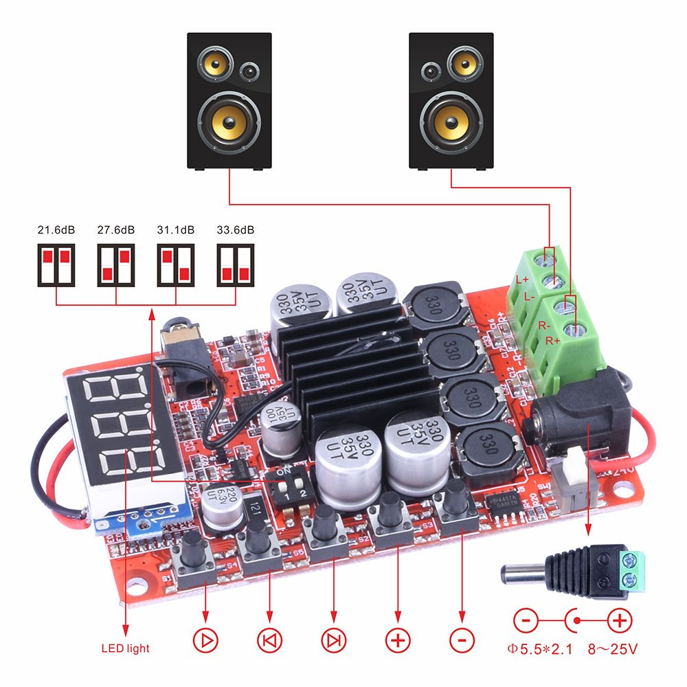 2017 New Astar Mini Digital Dc 5v Amplifier Board Class D 23w Usb Pam8403 Hifi Audio Stereo 2 Channel 3w Amazoncom Dual Bluetooth Boardquimat Tda7492 X 50 Watt