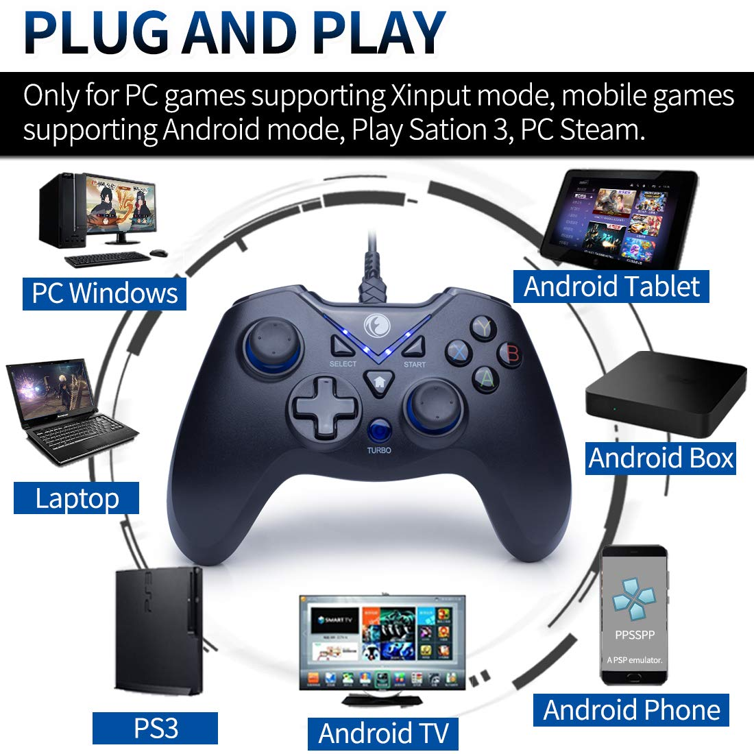 IFYOO ZD V-one Wired Gaming Controller USB Gamepad Joystick for PC(Windows  XP/7/8/10) & Playstation 3 & Android & Steam (V-one[Black&Blue])