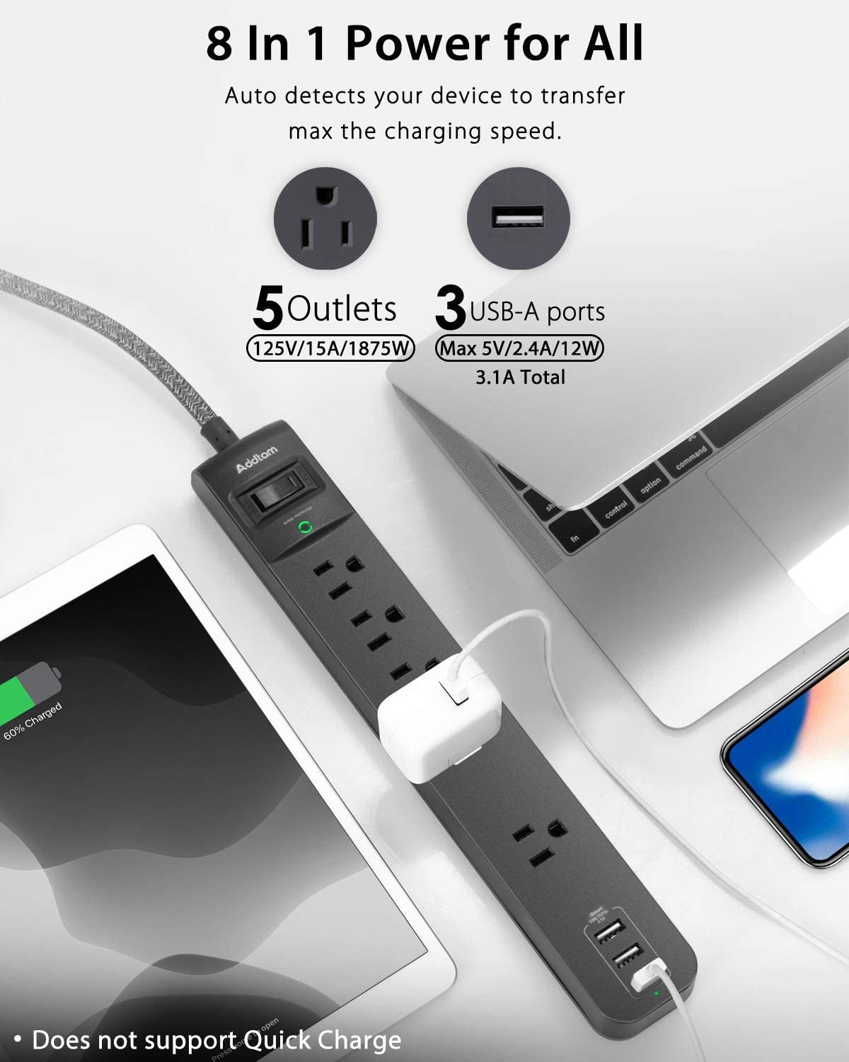 2 Pack Power Strip Surge Protector - 5 Widely Spaced Outlets 3 USB Charging Ports, 1875W/15A with 6Ft Braided Extension Cord, Flat Plug, Overload Surge Protection, Wall Mount for Home Office