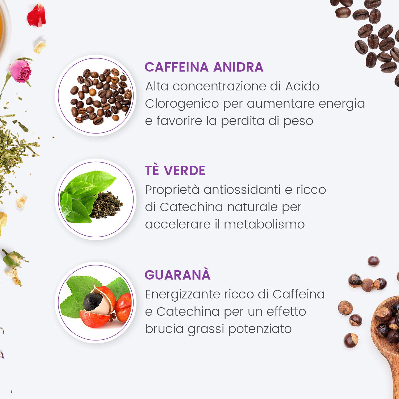 benefici del tè rosso e verde per laddome dimagrantes