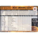 Bear Paw Products All-Weather Meat Smoking Guide Magnet - Best Wood Temperature Chart
