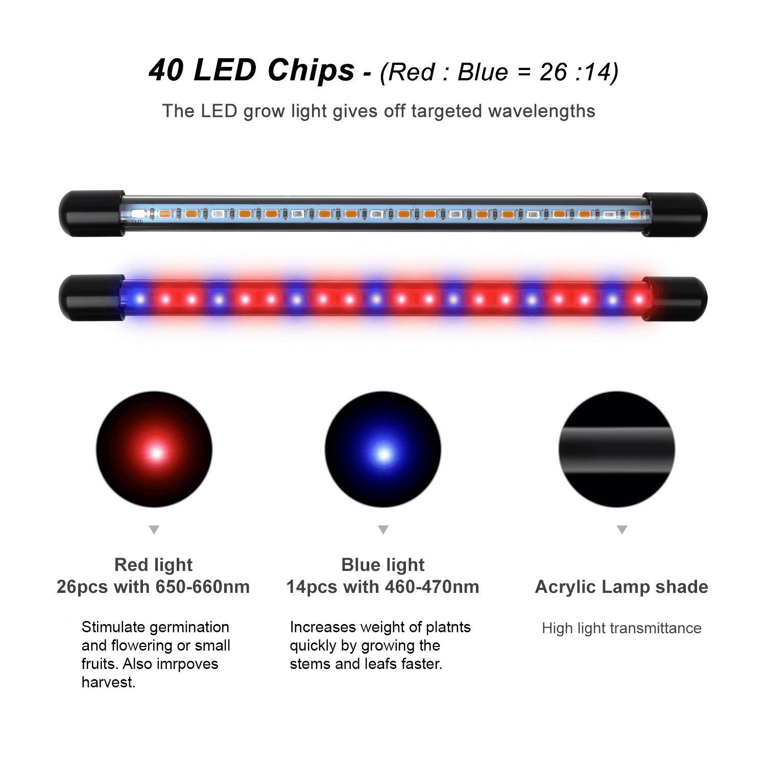 LED Grow Light Kit RGB fixture with clamp (grow light blue, red and purple) by LED Grow Light (Image #4)