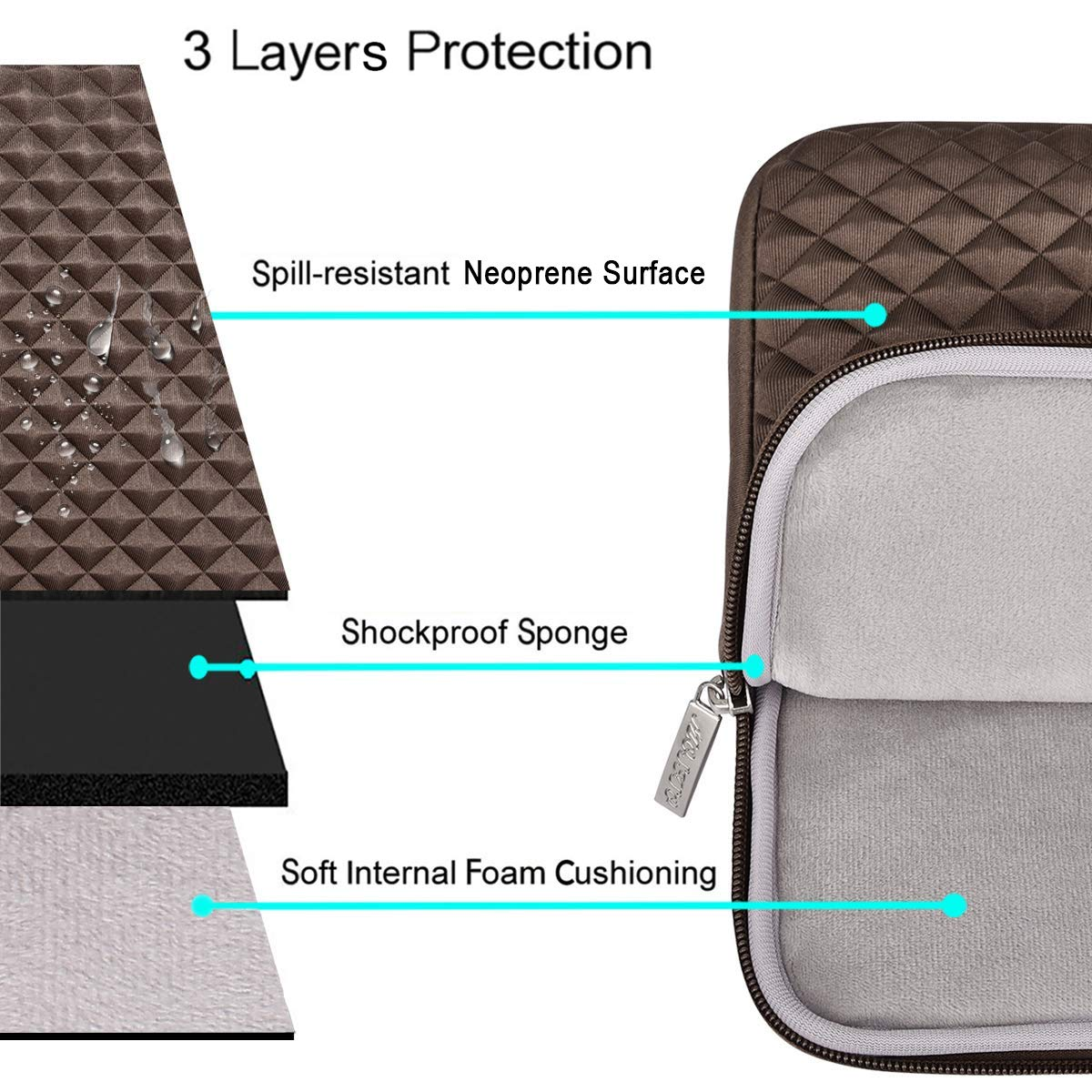 Notebook with Small Case Black MOSISO Shock Resistant Diamond Foam Water Repellent Neoprene Laptop Sleeve Cover Bag Compatible 13-13.3 Inch MacBook Pro//Air