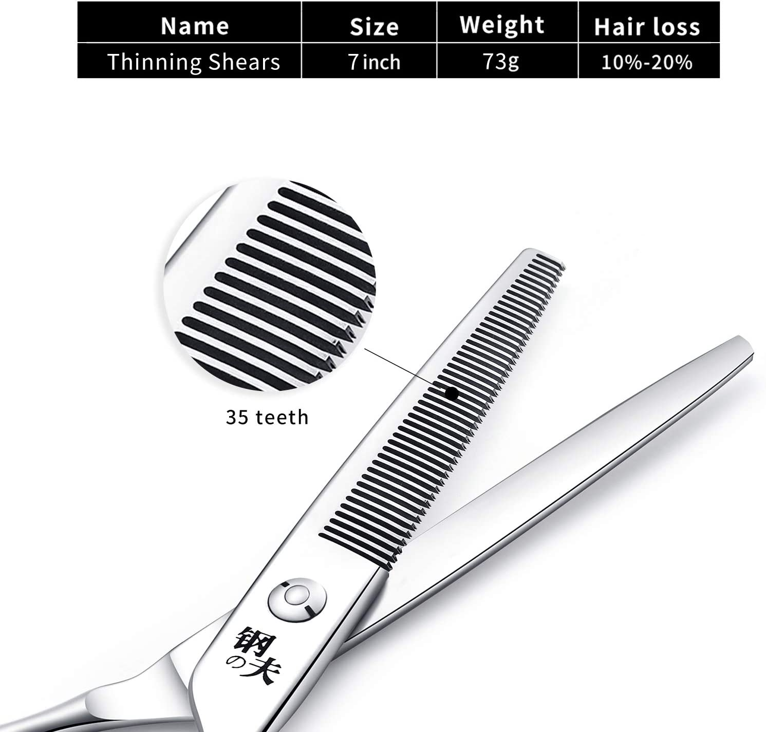 7.0 Pet Grooming Scissors,Curved Scissors//Thinning Shears,Made of Japanese 440C Stainless Steel Strong and Durable for Pet Groomer or Family DIY Use Silver-Curved Scissors