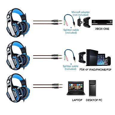 Samnyte Auriculares Bluetooth, inalámbricos deportivos con ...