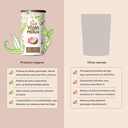 Proteina Vegana | COCO | Proteína vegetal de soja, arroz, guisantes, semillas de lino, amaranto, semillas de girasol y semillas de calabaza germinadas ...