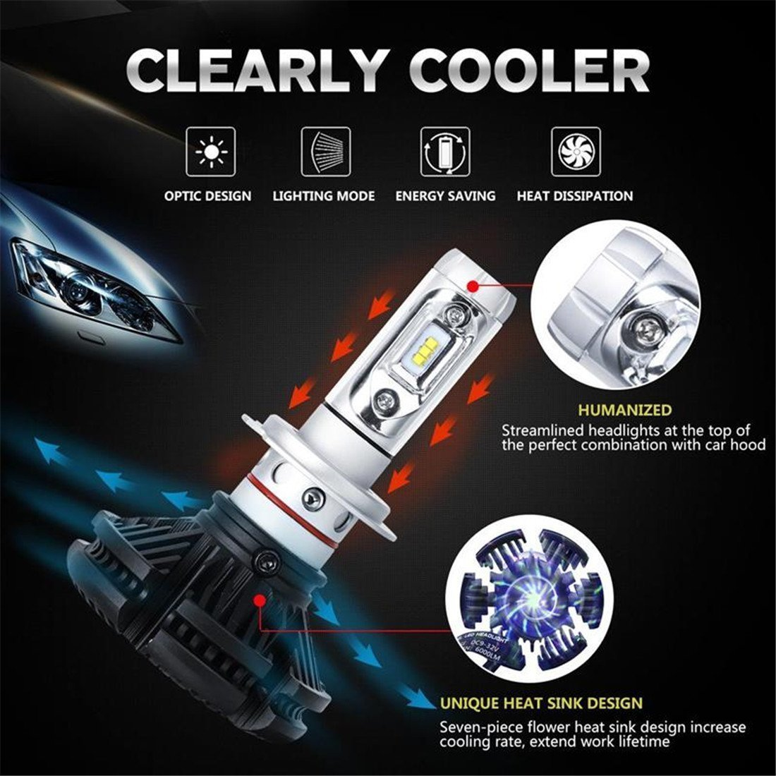 GFJMC 2017 X3 Newest 6000lm DIY 3 Colors White Gold Yellow Ice Blue Xtremely Super Bright High Power ZES Chips Mini H7 LED Headlight Conversion Kits Bulbs -- 2 Year Warranty by GF