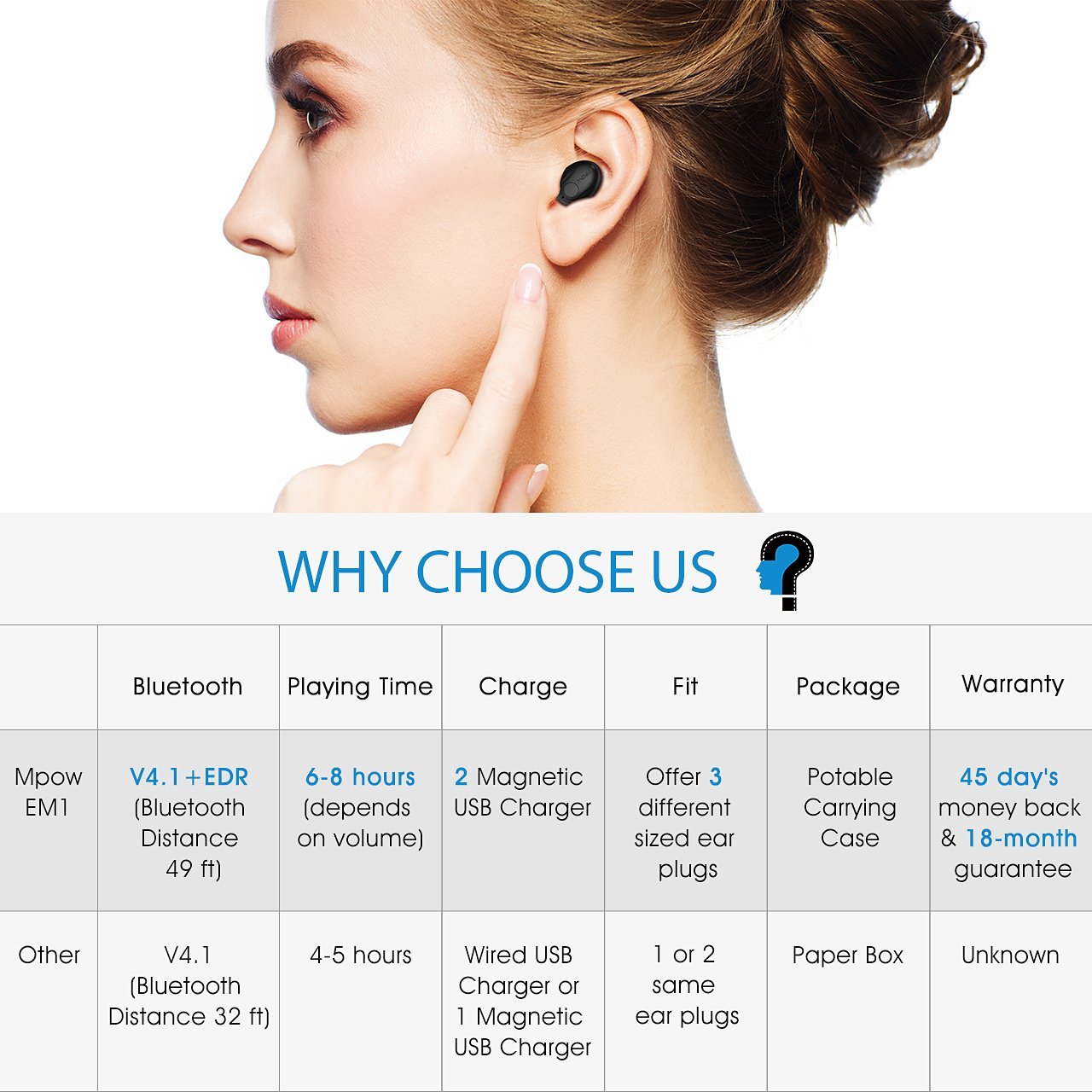 Mpow EM1 Bluetooth Earpiece, V4.1 Wireless Headphones, 6-Hr Playing Time Mini Bluetooth Earbud with Microphone, Invisible Car Bluetooth Headset for Cell Phone (One Pcs, Two Charger) by Mpow (Image #2)