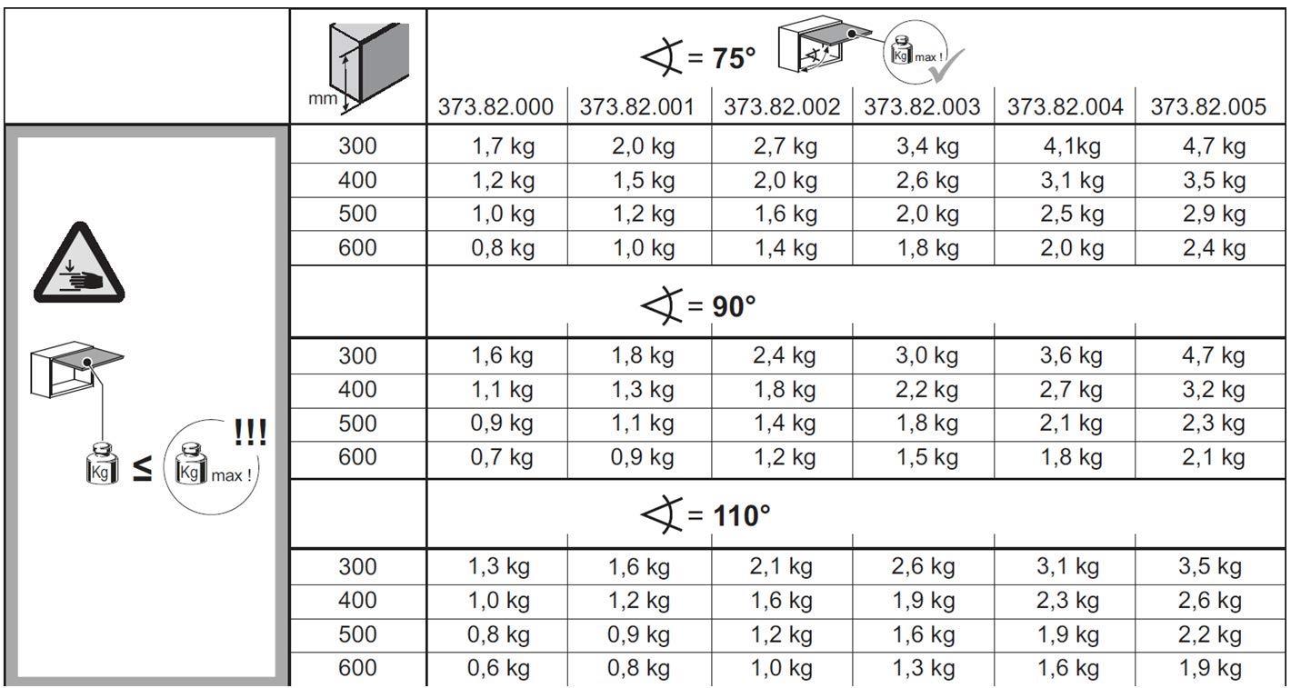 245 mm 1 Conjunto Dise/ño Moderno Gedotec Bisagra Neum/ática de Gas Instalaci/ón F/ácil Cromado Pist/ón Hidr/áulico con Soporte de Elevaci/ón de 60 N Cilindro para Puerta de Gabinete