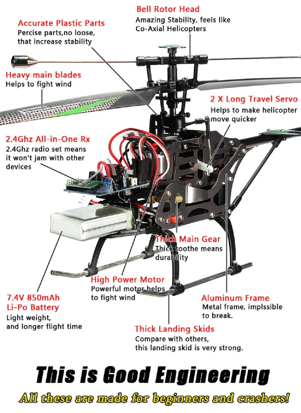 WL V912 Helicopter Review -Single Blade RC Helicopter 4