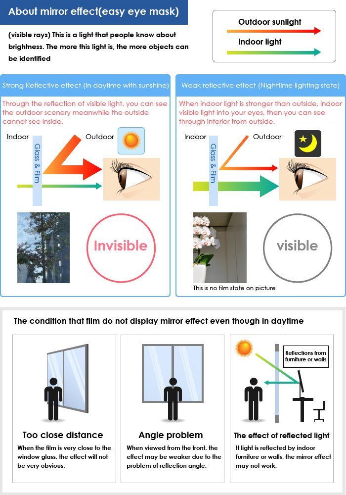 HIDBEA Window Film One Way Privacy Window Film Sun Blocking Heat Control Home Glass Tint House Screen Stickers Mirrored Static Cling Residential Film, Blue-Silver 35.4 inches x 78.7 inches by HIDBEA (Image #8)