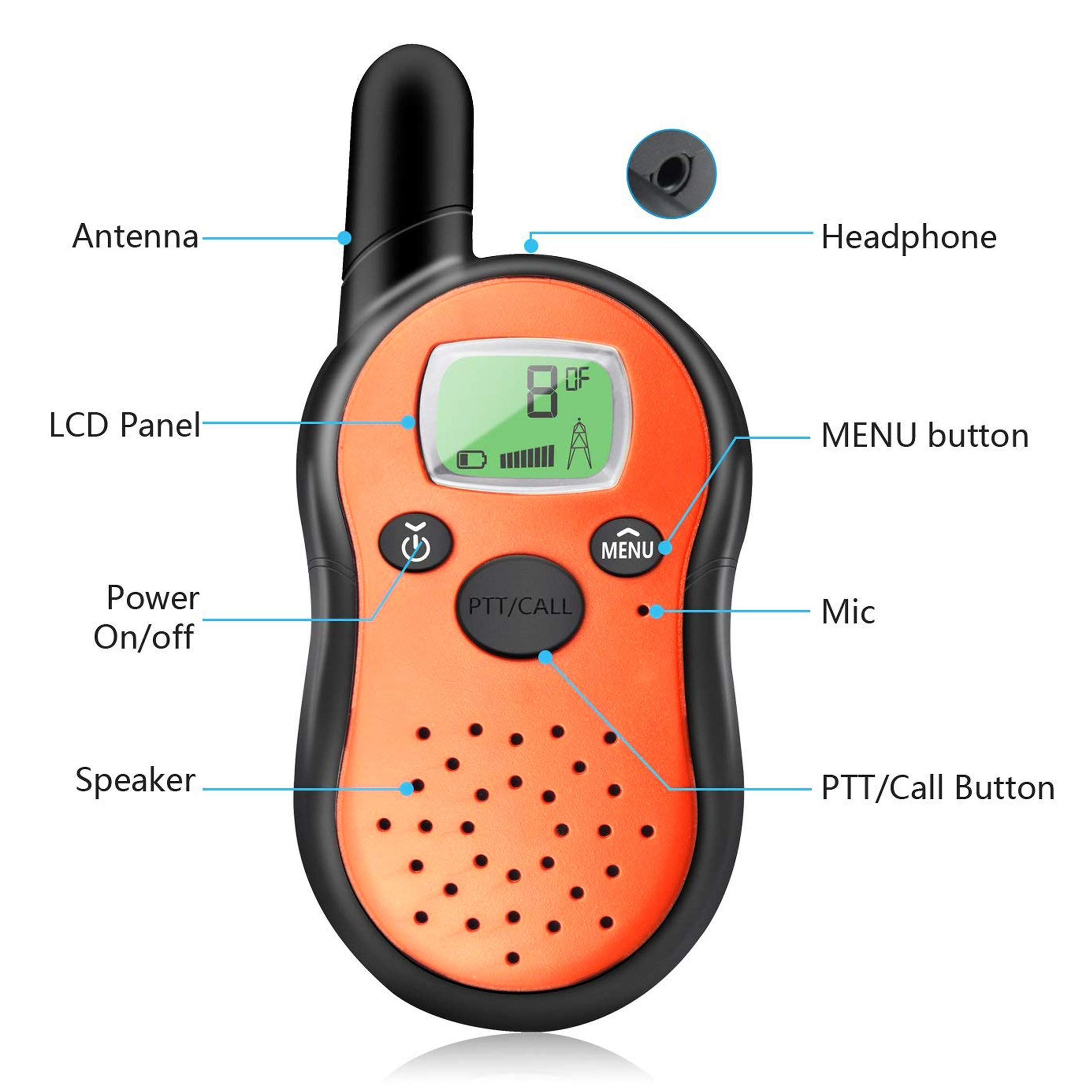 TiMi Tree Walkie Talkies for Kids Toddlers Two Way Radios Toy Voice Activated Long Range, Outdoor Exploration Gifts for Age 5 6 7 Year Old Boys Girls by TiMi Tree (Image #3)