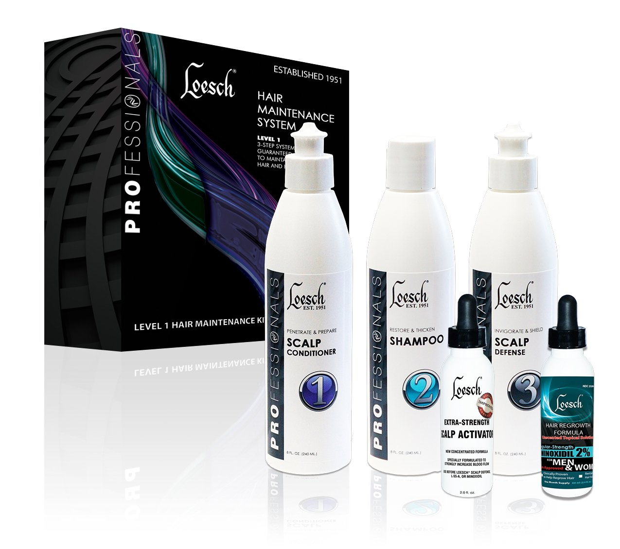 Loesch Professional Maximum Treatment Kit FOR MEN & WOMEN (Level 3), to stimulate hair growth or prevent hair loss.
