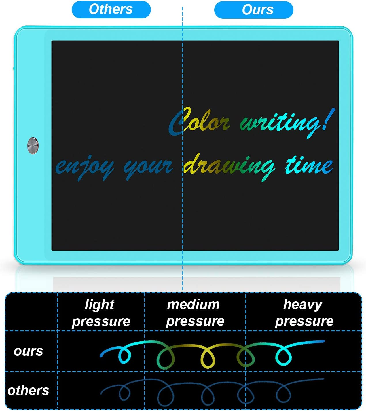 Kids Learning Toys Drawing Pads with Stylus and Lanyard Best Gifts for Boys and Girls LCD Writing Tablet 10inch Colorful Screen Doodle /& Scribbler Boards