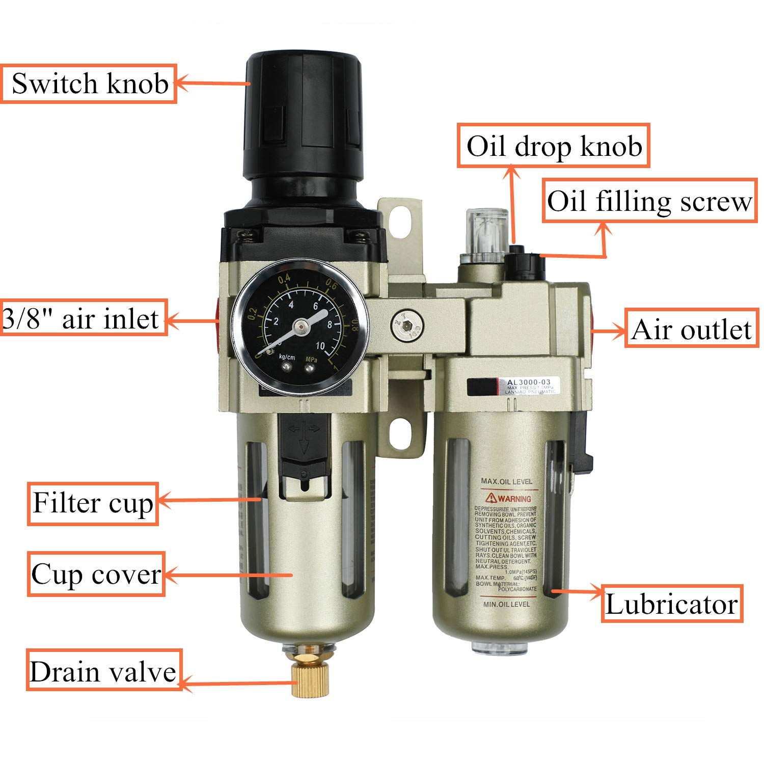 SHININGEYES Compressed Air Filter Regulator Lubricator Combo with Gauge 3//8 NPT Poly Cup with Aluminum Alloy Cover Manual Drain 5 /μm