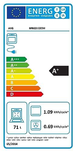 Berühmt AEG BPB331020M Einbauherd/Backofen / Energieeffizienzklasse A+ DN81