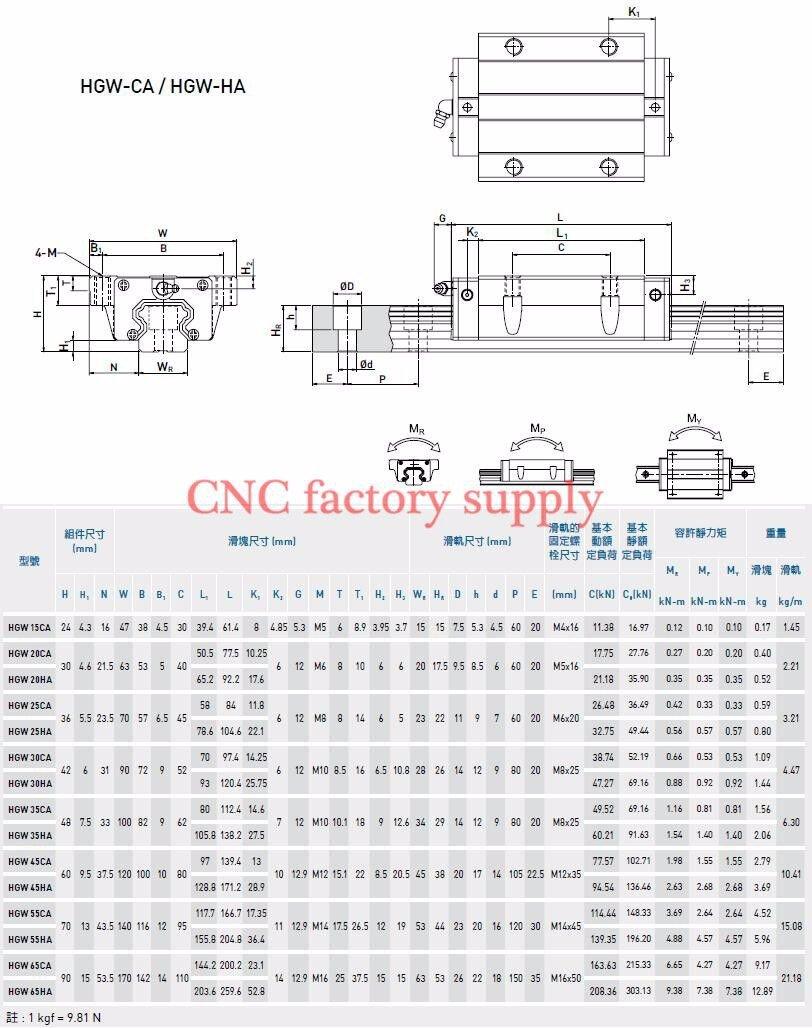 CNC Teil hgr20 20 mm Linearf/ührungen hgw 20 L/änge 200 mm mit 1 hgw20ca Linearblock Kutsche Linearf/ührungen