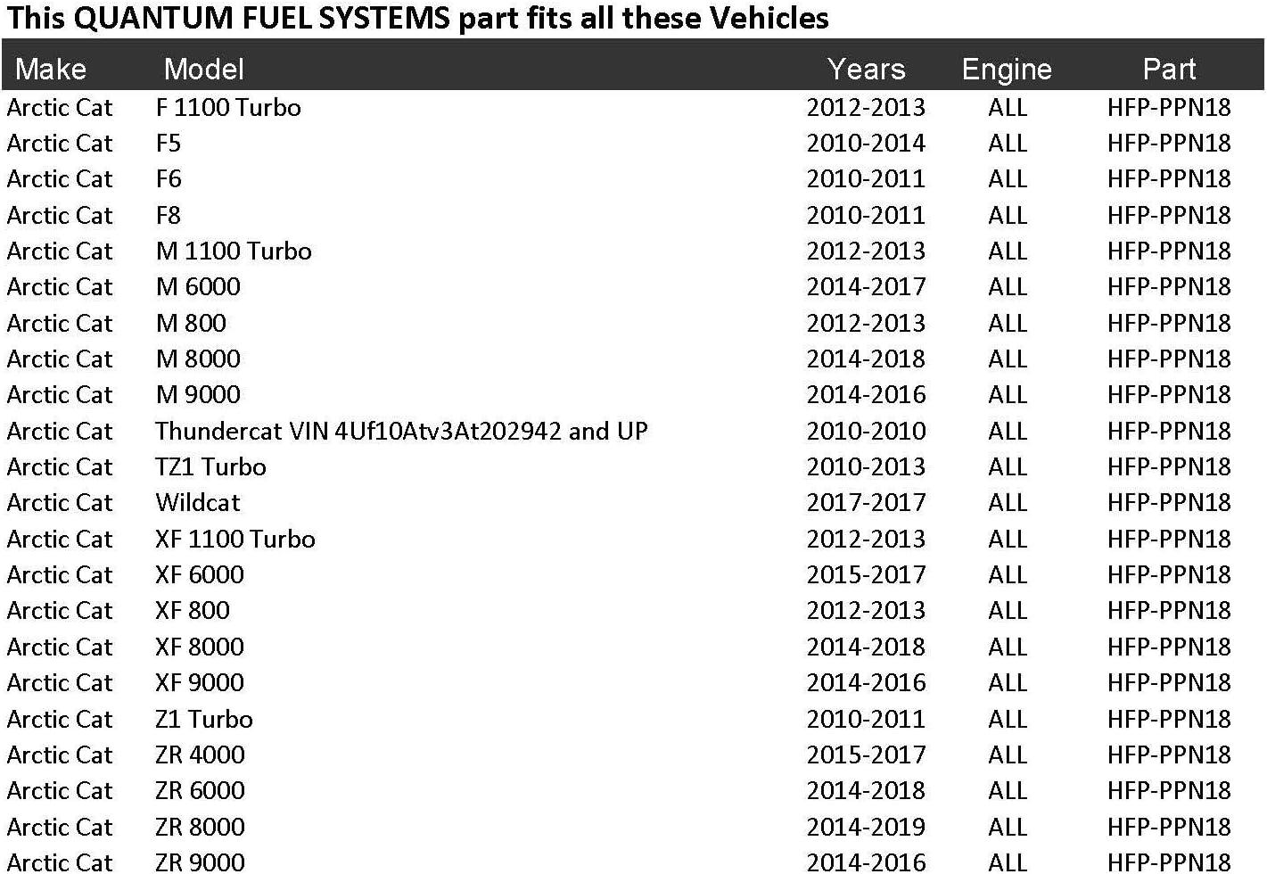 HFP-PPN18 Arc XF 6009 800 9000 1100 Turbo//ZR 4000 6000 8000 9000 Z1 Turbo 2010-2019 Snowmobile Genuine Original Equipment OEM Fuel Pump with Strainer