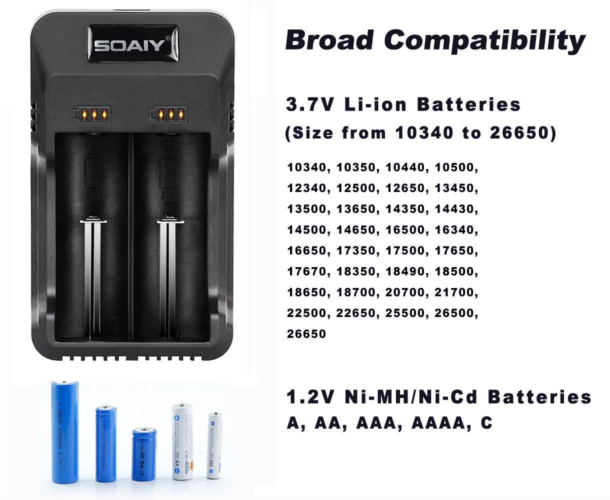 Universal Ladestation für 3,7 V Li-Ion 26650/18650 Akkus / Bild: Amazon.de
