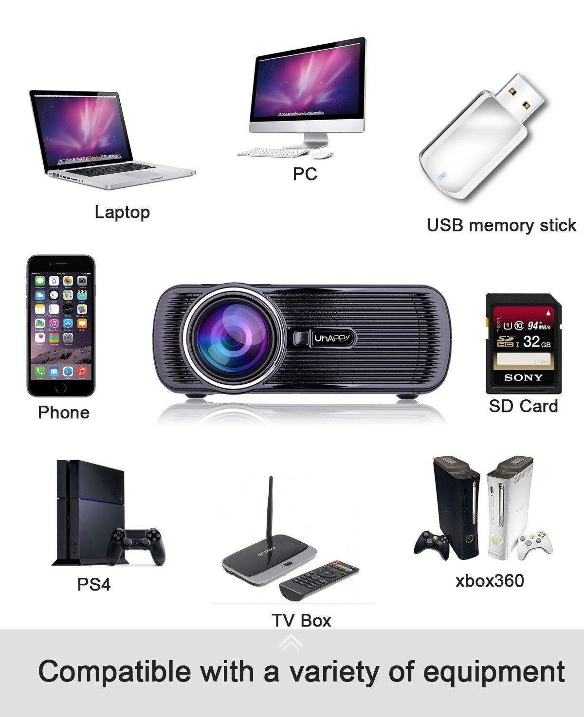 Amazon.com: Uhappy U80 Portable Home Theater 1080P LED HD Mini Digital Projector, Support HDMI, VGA, USB: Electronics