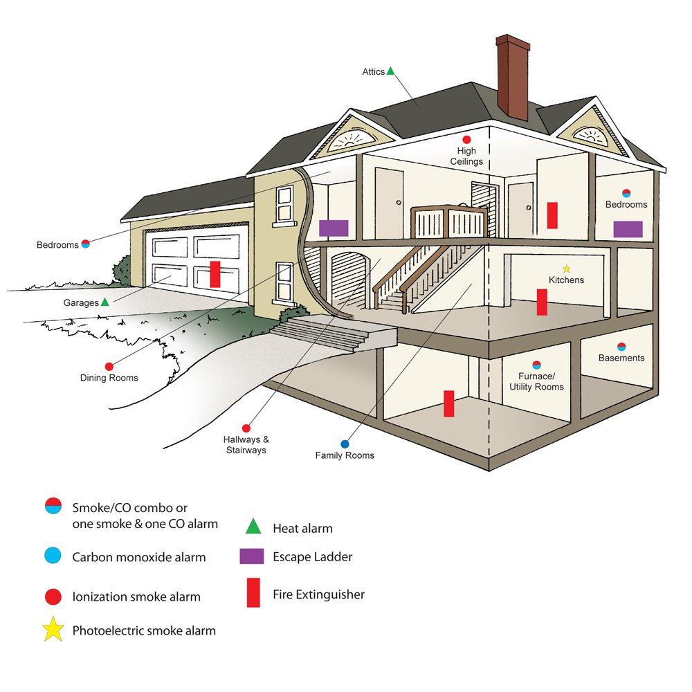 Kidde Hardwire Carbon Monoxide Detector Alarm with Battery Backup, Interconnectable | Model KN-COB-IC by Kidde