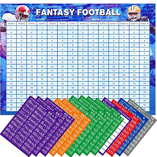 2018 Fantasy Football Draft Board and Player Label Kit | Reusable Color Draft Board 44