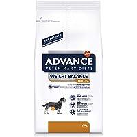 Advance Veterinary Diets Weight Balance Mini - Pienso Para Perros Adultos Con Problemas De Sobrepeso De Razas Pequeñas…