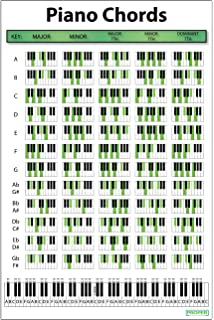 Amazon com: Large Piano Chord Chart Poster  Perfect for Students and