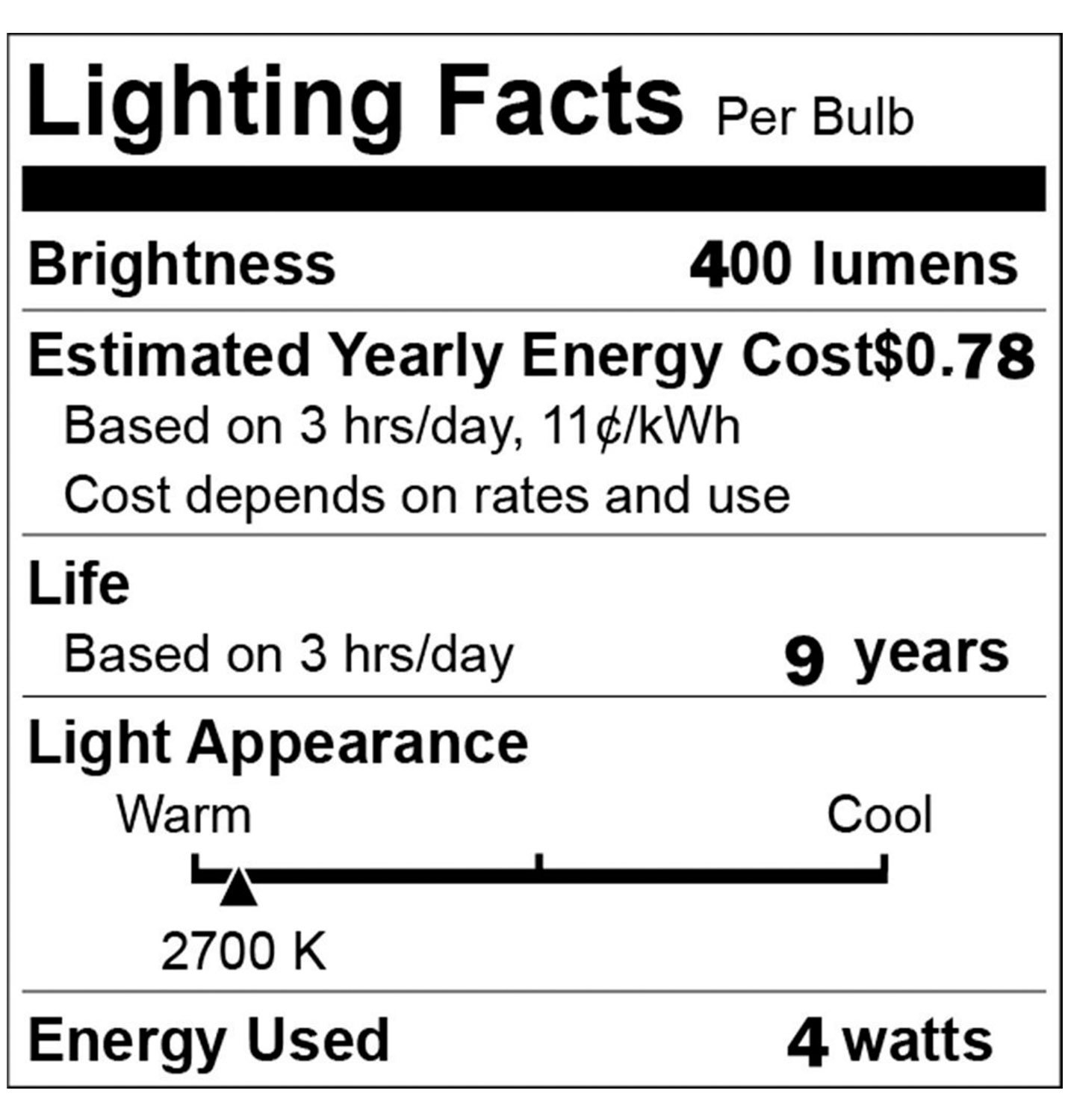 Yiiyaa Candelabra LED Bulb Dimmable E14 Base,4W=40W Equivalent 2700K Antique Patio Wall Ceiling Festival Bar Decoration LED Chandelier Lights Sharp Tail - 5Pack [Energy Class A++]