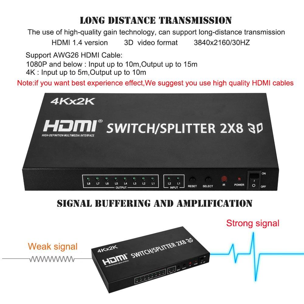 HDMI Splitter de HDMI 2 en 8 Salida Splitter Apoyo 4K x 2K Full HD 1080P 3D Switcher Convertidor Caja Pantalla Inteligente para HDCP para HDTV PS4 XBOX: ...