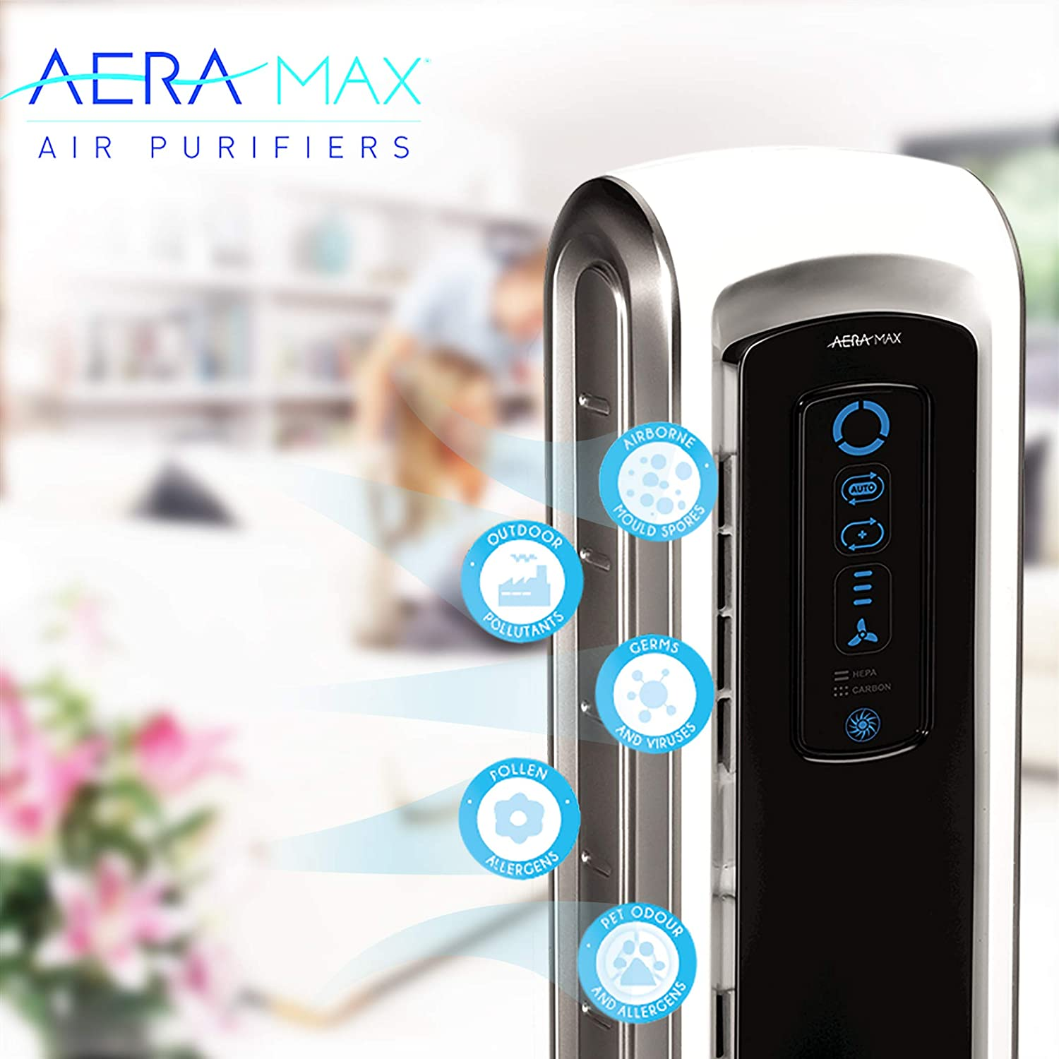 AeraMax 100 Home Air Purifier for Allergies and Asthma with 4-Stage Purification by Fellowes: Amazon.es: Hogar