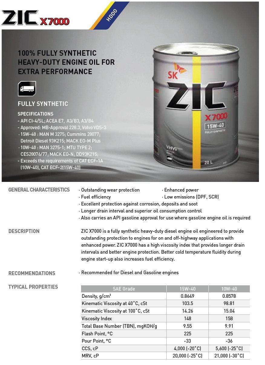 ZIC X7000 15W-40 API CI-4 / SL VHVI TECHNOLOGY FULLY SYNTHETIC