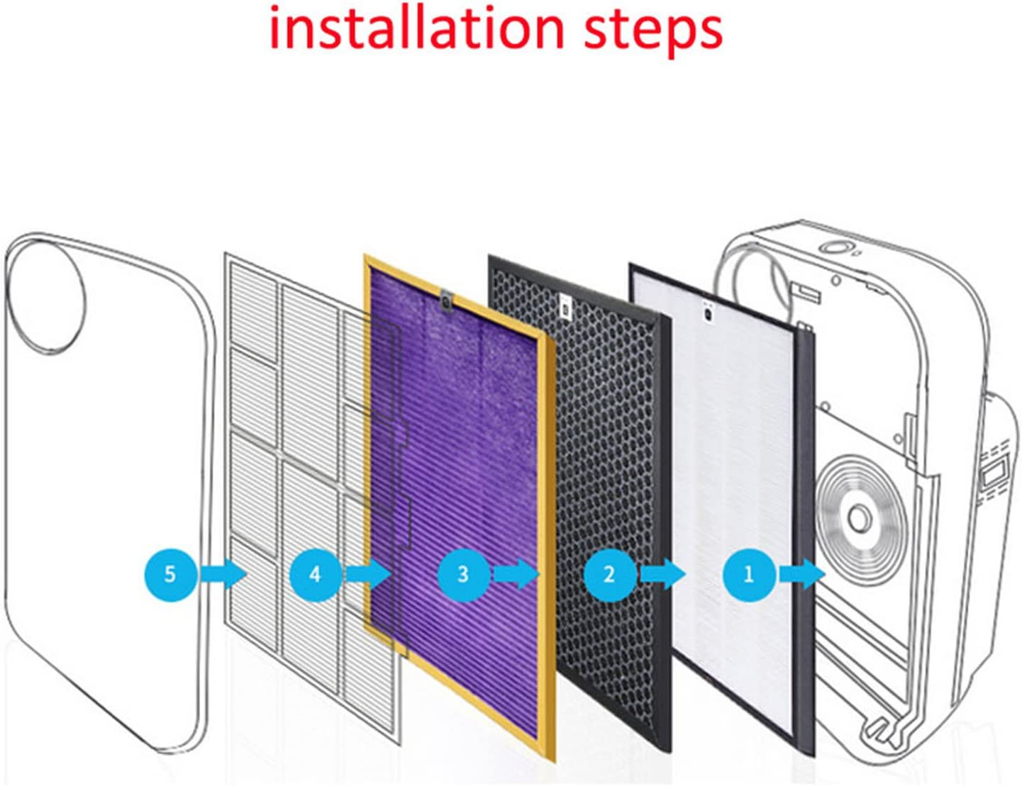 reyee ac4141 + ac4143 + ac4144 Kit de filtro para Philips AC4072 ...