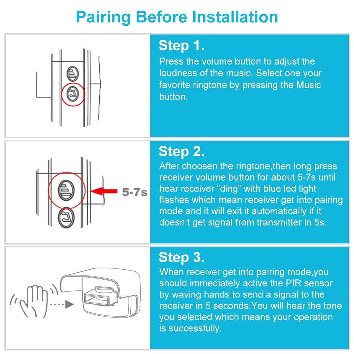 Driveway Sensor Wireless - Driveway Motion Detecor with 500ft Wireless Range,Driveway Motion Sensor Alarm Waterproof Motion Sensor & Detector for Home,Yard,Garage (1 Driveway Sensor + 1 Receiver)