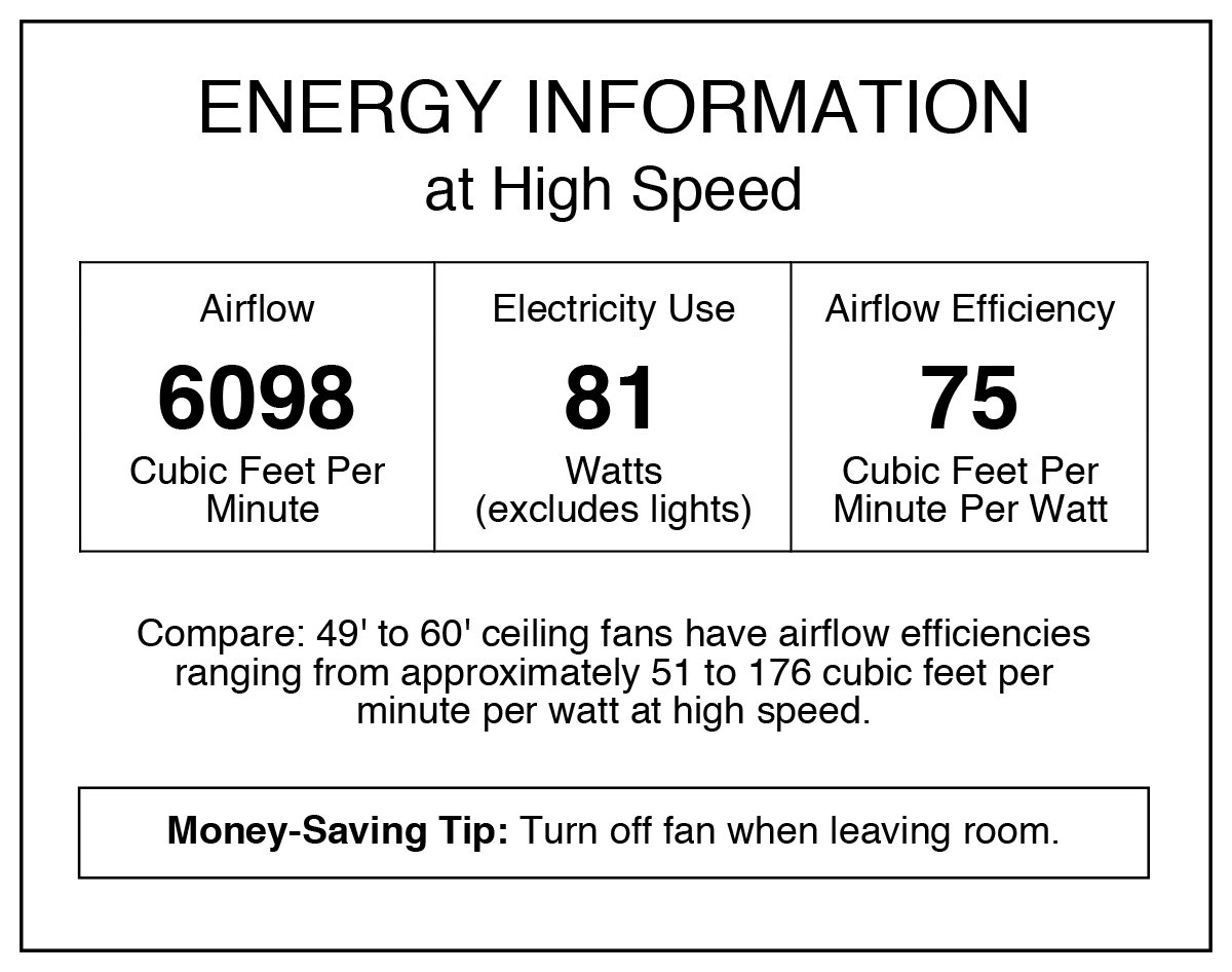 Westinghouse Lighting Remote Control Included 7207800 Cayuga 60-inch Oil Rubbed Bronze Indoor Ceiling Fan, Dimmable LED Light Kit with Opal Frosted Glass, by Westinghouse Lighting (Image #2)