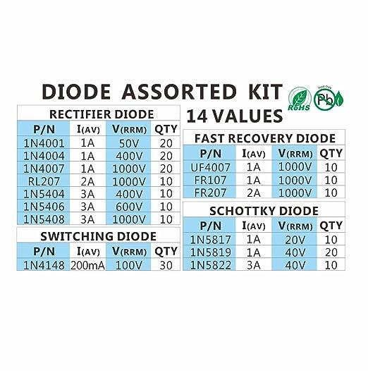Diode Power qualité//Diode 1n5814 100 V 20 Amp.