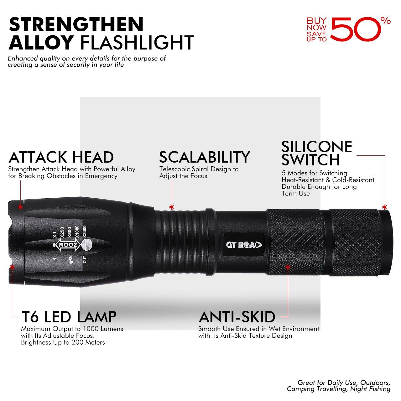 Bright Led Flashlight, GT ROAD Tactical Led Flashlights ...
