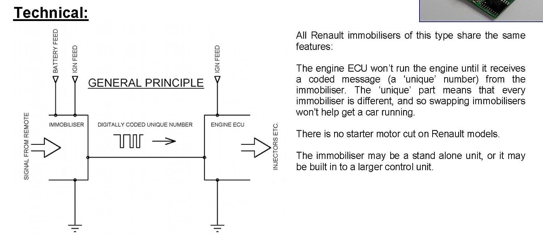 Renault Immo Immobiliser Emulator Module Edc15c3 Dcu3r Msa15 Remote Starter Diagram Sirius32 Fenix5 Car Motorbike