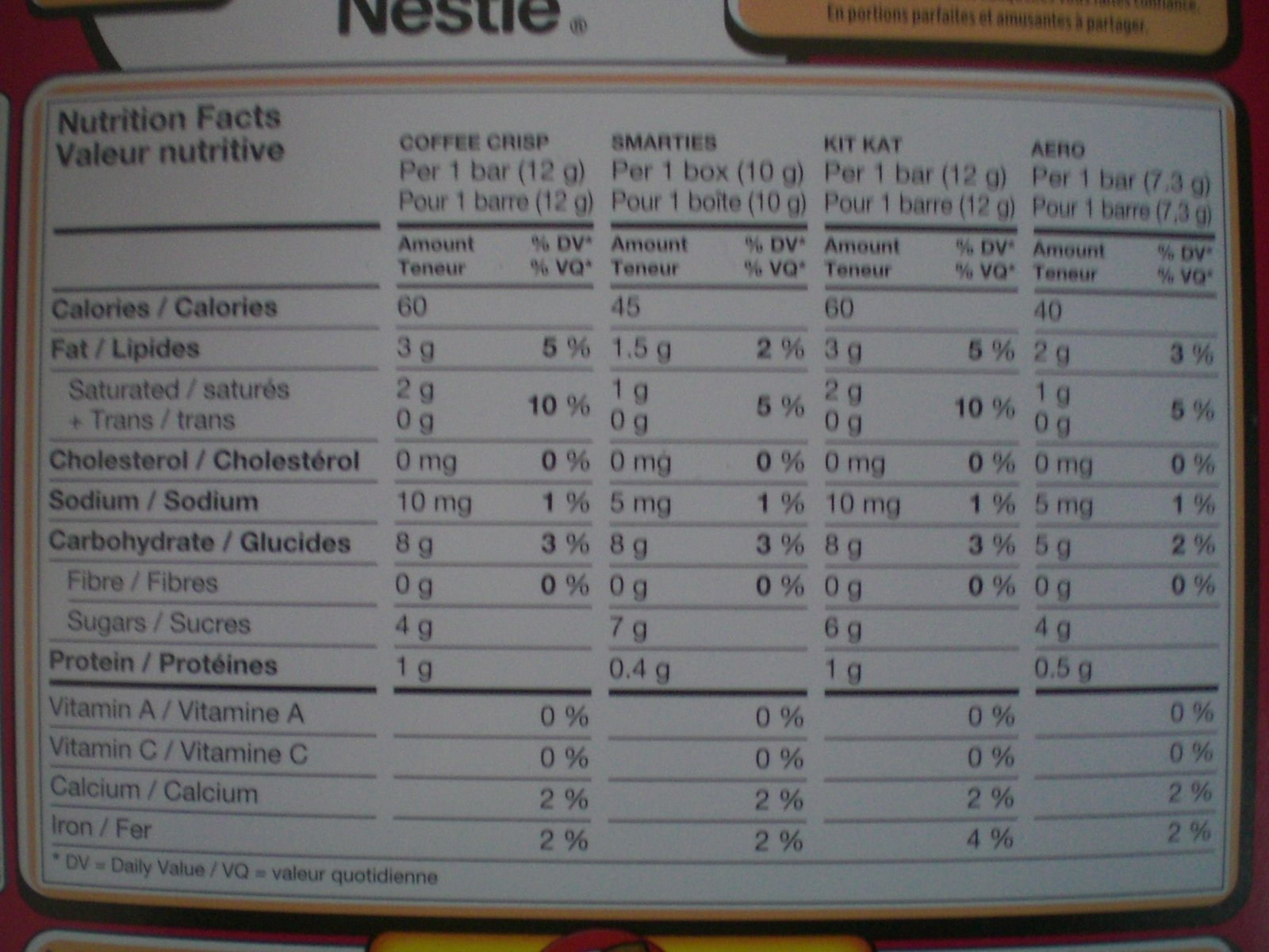 Nestle Chocolate Bars Variety Pack Snack Size 100 Count 1.02Kg by Nestle